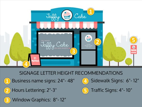 Letter Height Recommendations for Signage